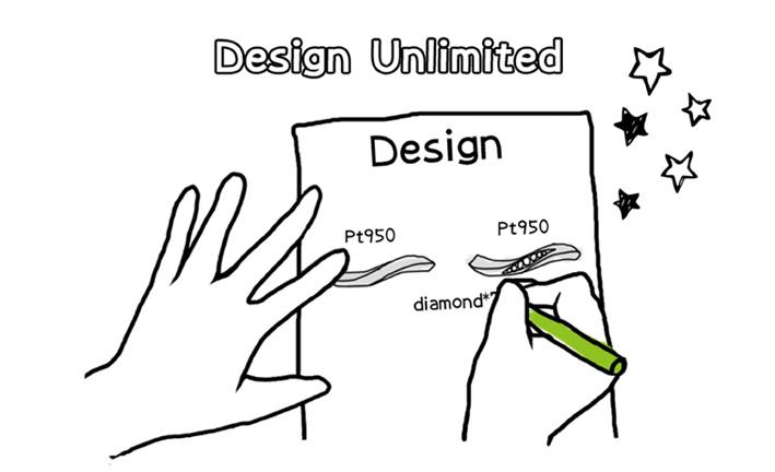 指輪のデザイン画を描き起こしているイラスト